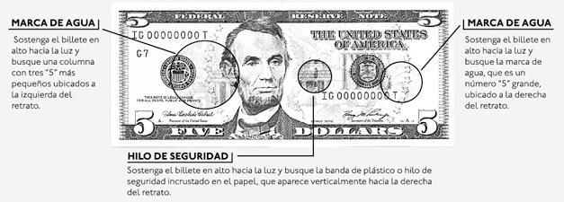 Cotización hoy del Dólar Blue y Dolar Oficial en Mendoza f046ac2f2005c
